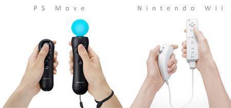 PlayStation Mode Nintendo Wii