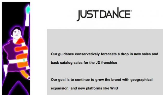 Just Dance Wii U