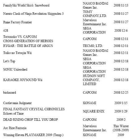 Uscite di altri publisher per Wii in Giappone