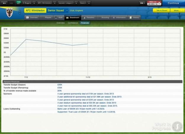 Football Manager 2013: gestione del gioco