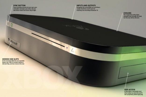 Il concept di Xbox 720 secondo Xbox World