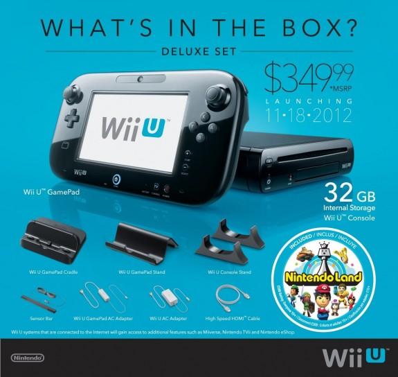 Cosa contiene il box di Nintendo Wii U