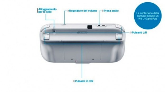 Il retro del Nintendo Wii U gamepad