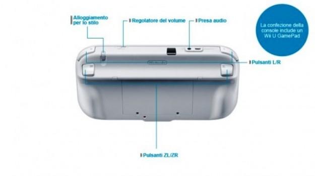 Il retro del Nintendo Wii U gamepad