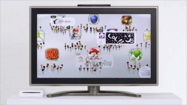 Televisore collegato con Nintendo Wii U