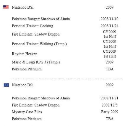 Uscite Nintendo Europa-USA per DS