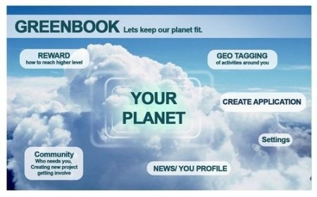 Sony per Open Planet Ideas: Greenbook è il progetto vincitore