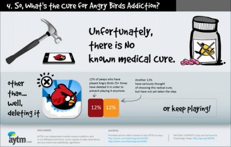 Angry Birds: cura