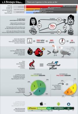 Angry Birds: riassunto