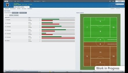 Football Manager 2012: riepilogo
